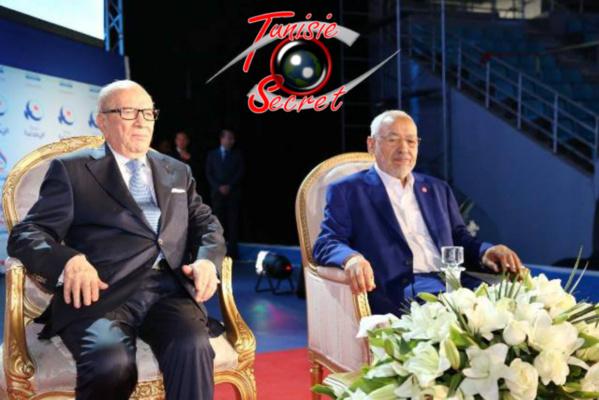 Le grand Bey de Tunis et le grand Morchid des Frères musulmans, se partageant chacun le trône de Tunisie.